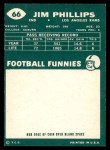 1960 Topps #66  Jim Phillips  Back Thumbnail