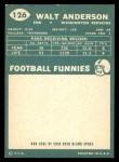 1960 Topps #126  Bill Anderson  Back Thumbnail