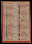 1965 Philadelphia #198   Checklist 2 Back Thumbnail