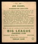1933 Goudey #108  Joe Kuhel  Back Thumbnail