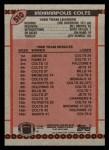1990 Topps #510   Colts Highlights Back Thumbnail