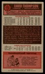 1976 Topps #110  David Thompson  Back Thumbnail