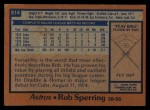 1978 Topps #514  Rob Sperring  Back Thumbnail