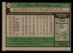 1979 Topps #224  Dave Revering  Back Thumbnail