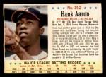 1963 Post #152  Hank Aaron  Front Thumbnail