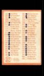 1964 Topps #517 ERR  Checklist 7 Back Thumbnail