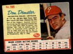 1962 Post #195  Don Demeter   Front Thumbnail