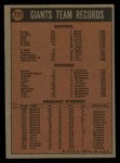 1972 Topps #771   Giants Team Back Thumbnail