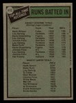 1979 Topps #412   -  Hack Wilson / Hank Aaron All-Time Record Holders - RBI Back Thumbnail