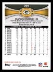 2012 Topps #390  Charles Woodson  Back Thumbnail