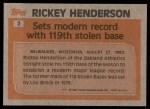 1983 Topps #2   -  Rickey Henderson Record Breaker Back Thumbnail