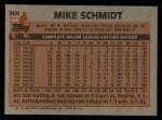 1983 Topps #300  Mike Schmidt  Back Thumbnail
