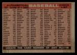 1958 Topps #397 ALP  Tigers Team Checklist Back Thumbnail