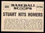 1961 Nu-Card Scoops #409   -   Dick Stuart  Dick Stuart Hits 3 Homers, Single Back Thumbnail