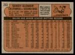 1972 Topps #253  Sandy Alomar  Back Thumbnail