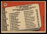 1972 O-Pee-Chee #88   -  Harmon Killebrew / Frank Robinson / Reggie Smith AL RBI Leaders   Back Thumbnail