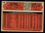 1972 O-Pee-Chee #140  Pat Dobson  Back Thumbnail