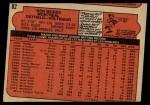 1972 O-Pee-Chee #82  Ron Woods  Back Thumbnail