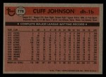 1981 Topps Traded #776 T Cliff Johnson  Back Thumbnail