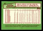 1985 Topps Traded #4 T Dusty Baker  Back Thumbnail