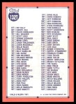 1991 Topps Traded #132 T  Checklist 1T-132 Back Thumbnail