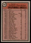 1981 Topps #663   Angels Team Checklist Back Thumbnail