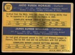 1970 Topps #262   -  Jerry Morales / Jim Williams Padres Rookies Back Thumbnail