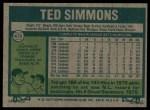 1977 Topps #470  Ted Simmons  Back Thumbnail