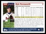2005 Topps Update #62  Kyle Farnsworth  Back Thumbnail