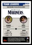 2006 Topps Update #320   -  Ichiro Suzuki / J.J. Putz Mariners Team Leaders Back Thumbnail