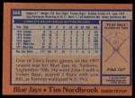 1978 Topps #369  Tim Nordbrook  Back Thumbnail