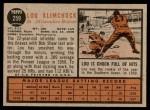 1962 Topps #259  Lou Klimchock  Back Thumbnail