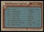 1977 Topps #88   Capitals Team Checklist Back Thumbnail