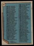 1977 Topps #68   Checklist 1-132 Back Thumbnail