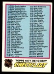 1977 Topps #68   Checklist 1-132 Front Thumbnail