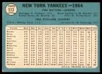 1965 Topps #513   Yankees Team Back Thumbnail