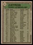 1979 Topps #381   -  Bill Virdon Astros Team Checklist Back Thumbnail