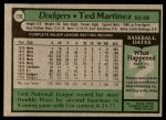 1979 Topps #128  Ted Martinez  Back Thumbnail