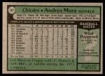 1979 Topps #287  Andres Mora  Back Thumbnail