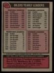 1977 Topps #211   Oilers Team Checklist Back Thumbnail