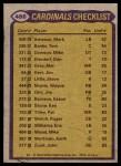 1979 Topps #488   Cardinals Leaders Checklist Back Thumbnail