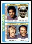 1978 Topps #515   Vikings Leaders Checklist Front Thumbnail