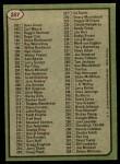 1978 Topps #257   Checklist 133-264 Back Thumbnail