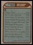 1979 Topps #6   -  Ken Dryden / Glenn Resch / Bernie Parent Goals Against Avg. Leaders Back Thumbnail