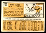 1963 Topps #105 WHI Ron Fairly  Back Thumbnail