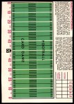 1971 Topps Posters #9  Jerry LeVias  Back Thumbnail