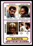 1980 Topps #197   Saints Leaders Checklist Front Thumbnail