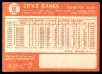 1964 Topps #55  Ernie Banks  Back Thumbnail