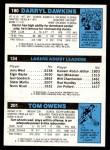 1980 Topps   -  Tom Owens / Norm Nixon / Darryl Dawkins 201 / 134 / 180 Back Thumbnail