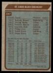 1979 Topps #257   Blues Team Checklist Back Thumbnail